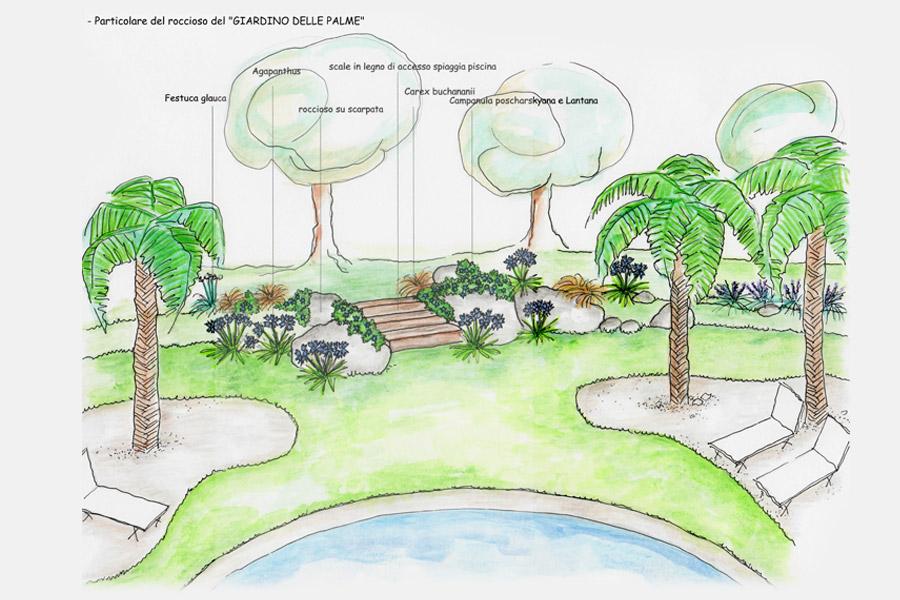 Progettazione giardini architetto paesaggista arch for Disegno giardini